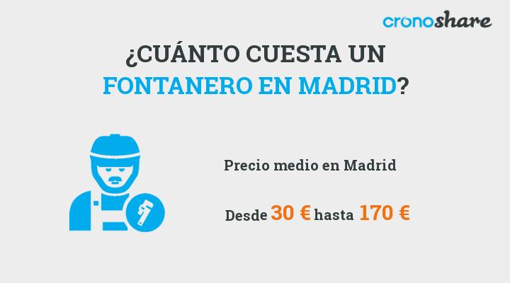 Cu nto cuesta un fontanero en madrid actualizado 2019 - Fontaneros de madrid ...