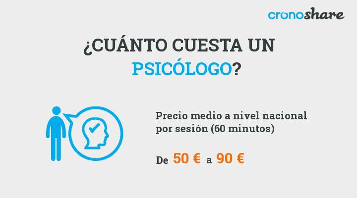 cuanto cuesta un psicologo