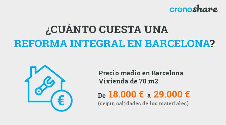 Cu nto cuesta una reforma integral en barcelona precios 2018 for Cuanto cuesta reforma integral casa