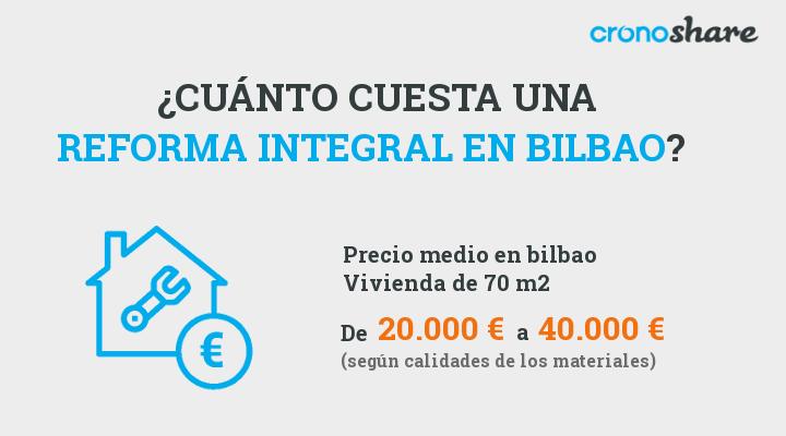 Cu nto cuesta una reforma integral en bilbao actualizado for Cuanto cuesta una piscina de cemento