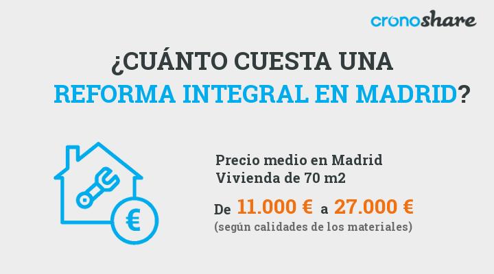 cuanto cuesta una reforma integral en madrid