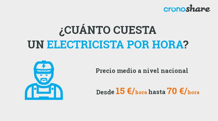 cuanto cuesta electricista por hora