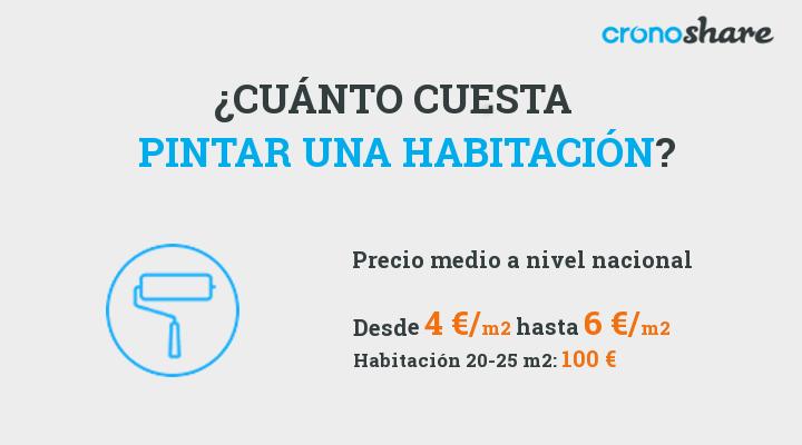 Cu nto cuesta pintar una habitaci n actualizado a 2018 for Cuanto cuesta pintar un piso de 100 metros