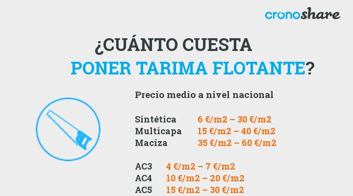 Cu nto cuesta poner tarima flotante precios actualizados for Presupuesto tarima flotante