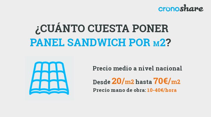 cuanto cuesta poner panel sandwich por m2