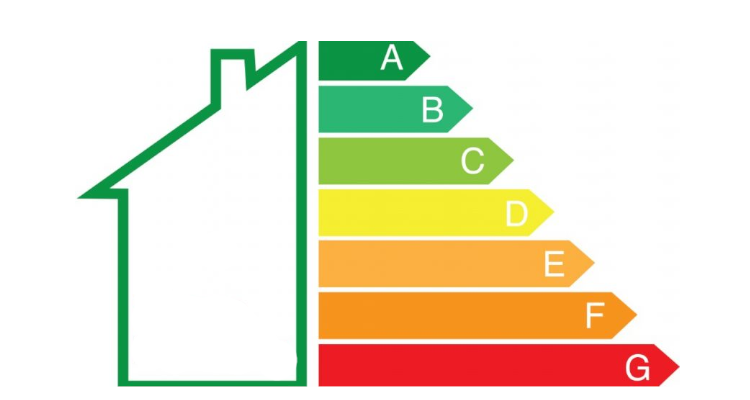 Cuánto cuesta un certificado energético